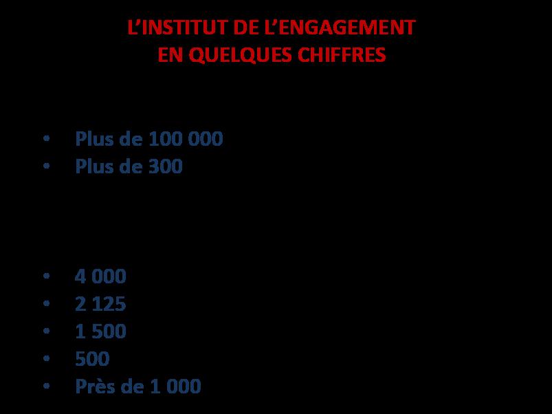 https://www.engagement.fr/wp-content/uploads/2013/01/IDE-en-chiffres-2016-1.png