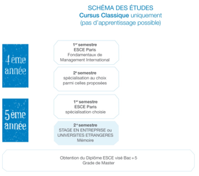 schema2-ESCE